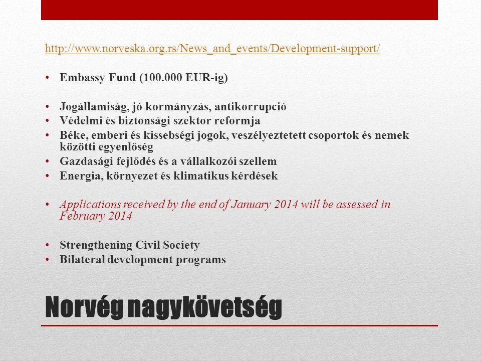 Norvég nagykövetség http://www.norveska.org.rs/News_and_events/Development-support/ • Embassy Fund (100.000 EUR-ig) • Jogállamiság, jó kormányzás, antikorrupció • Védelmi és biztonsági szektor reformja • Béke, emberi és kissebségi jogok, veszélyeztetett csoportok és nemek közötti egyenlőség • Gazdasági fejlődés és a vállalkozói szellem • Energia, környezet és klimatikus kérdések • Applications received by the end of January 2014 will be assessed in February 2014 • Strengthening Civil Society • Bilateral development programs