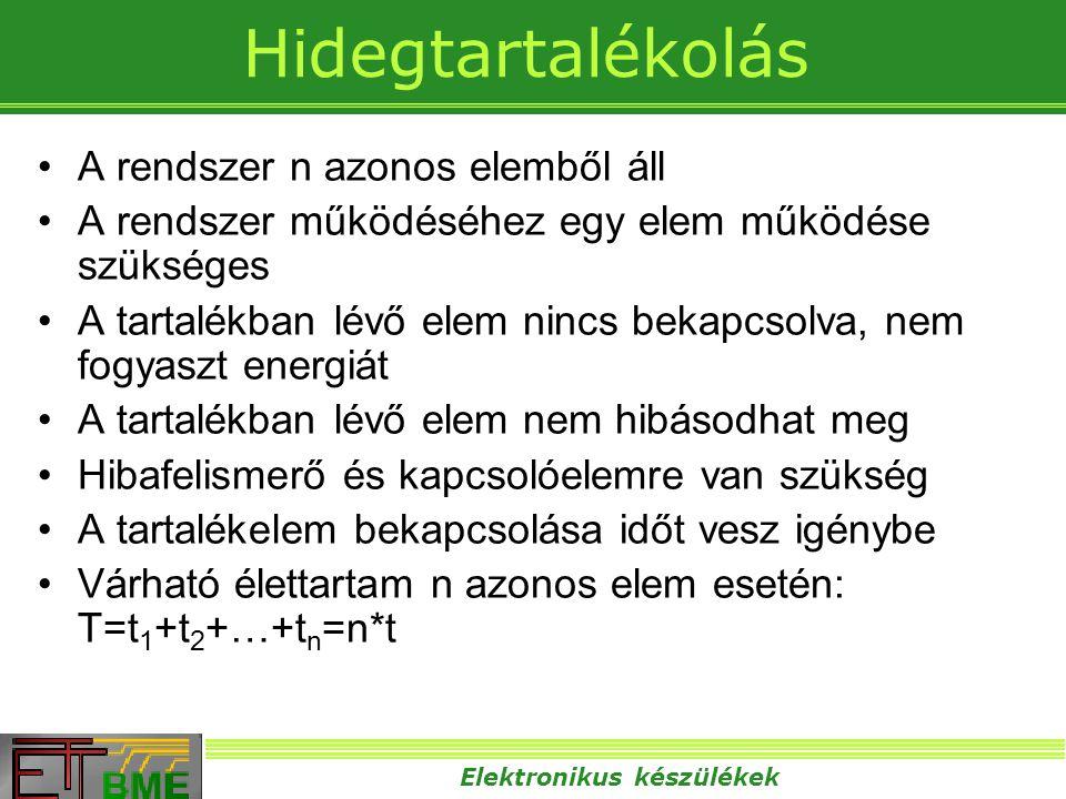 Elektronikus készülékek Hidegtartalékolás •A rendszer n azonos elemből áll •A rendszer működéséhez egy elem működése szükséges •A tartalékban lévő ele