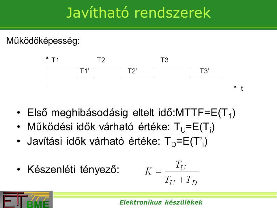 Elektronikus készülékek Javítható rendszerek •Első meghibásodásig eltelt idő:MTTF=E(T 1 ) •Működési idők várható értéke: T U =E(T i ) •Javítási idők v