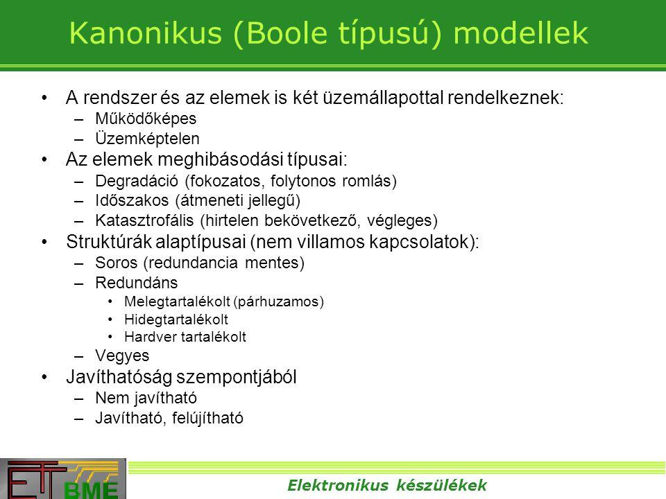 Elektronikus készülékek Kanonikus (Boole típusú) modellek •A rendszer és az elemek is két üzemállapottal rendelkeznek: –Működőképes –Üzemképtelen •Az