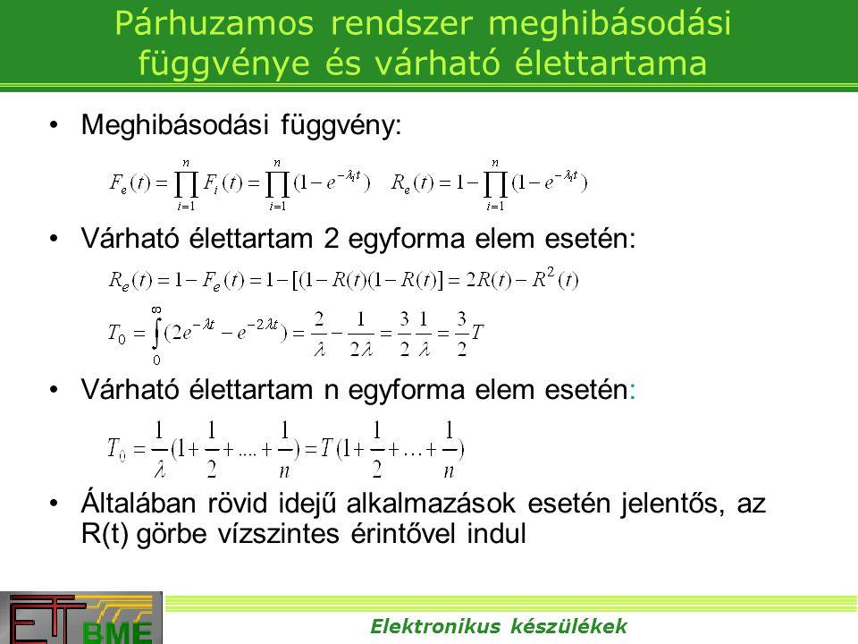 Elektronikus készülékek A megbízhatósági függvény változása n=1,2,3 elem esetén