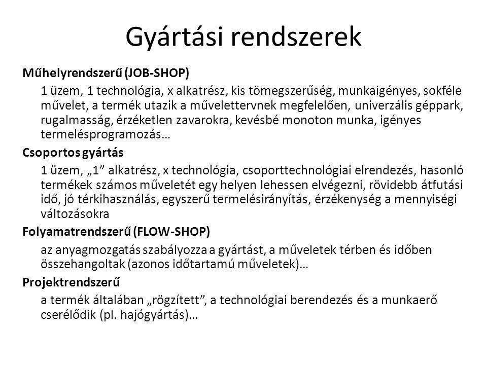 Gyártási rendszerek Műhelyrendszerű (JOB-SHOP) 1 üzem, 1 technológia, x alkatrész, kis tömegszerűség, munkaigényes, sokféle művelet, a termék utazik a
