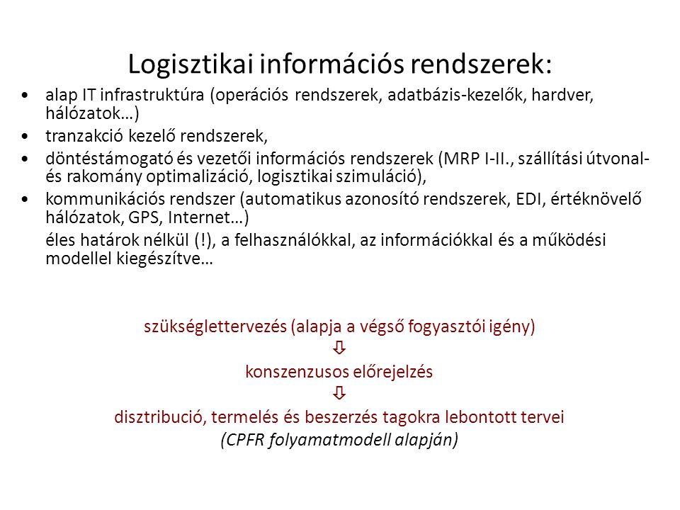 Logisztikai információs rendszerek: •alap IT infrastruktúra (operációs rendszerek, adatbázis-kezelők, hardver, hálózatok…) •tranzakció kezelő rendszer