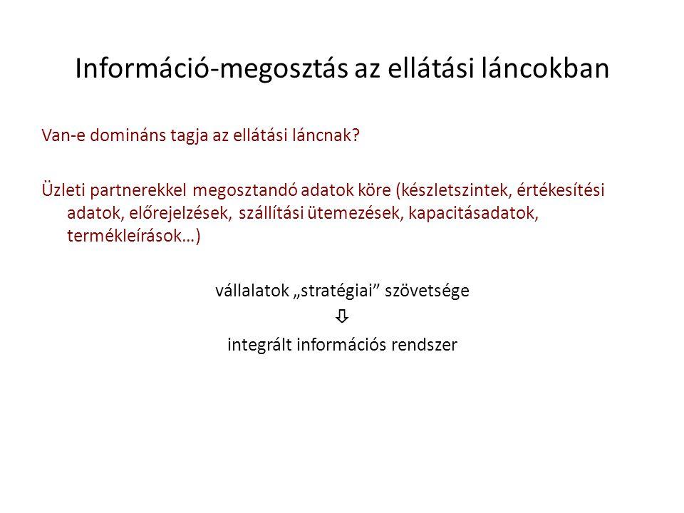 Információ-megosztás az ellátási láncokban Van-e domináns tagja az ellátási láncnak? Üzleti partnerekkel megosztandó adatok köre (készletszintek, érté