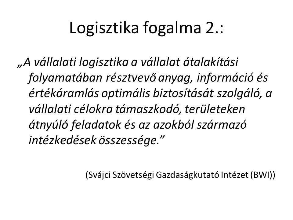 """Logisztika fogalma 2.: """"A vállalati logisztika a vállalat átalakítási folyamatában résztvevő anyag, információ és értékáramlás optimális biztosítását"""