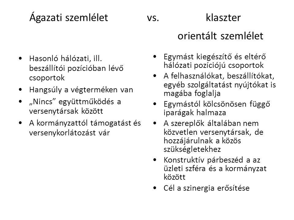 """Ágazati szemlélet vs. klaszter orientált szemlélet •Hasonló hálózati, ill. beszállítói pozícióban lévő csoportok •Hangsúly a végterméken van •""""Nincs"""""""