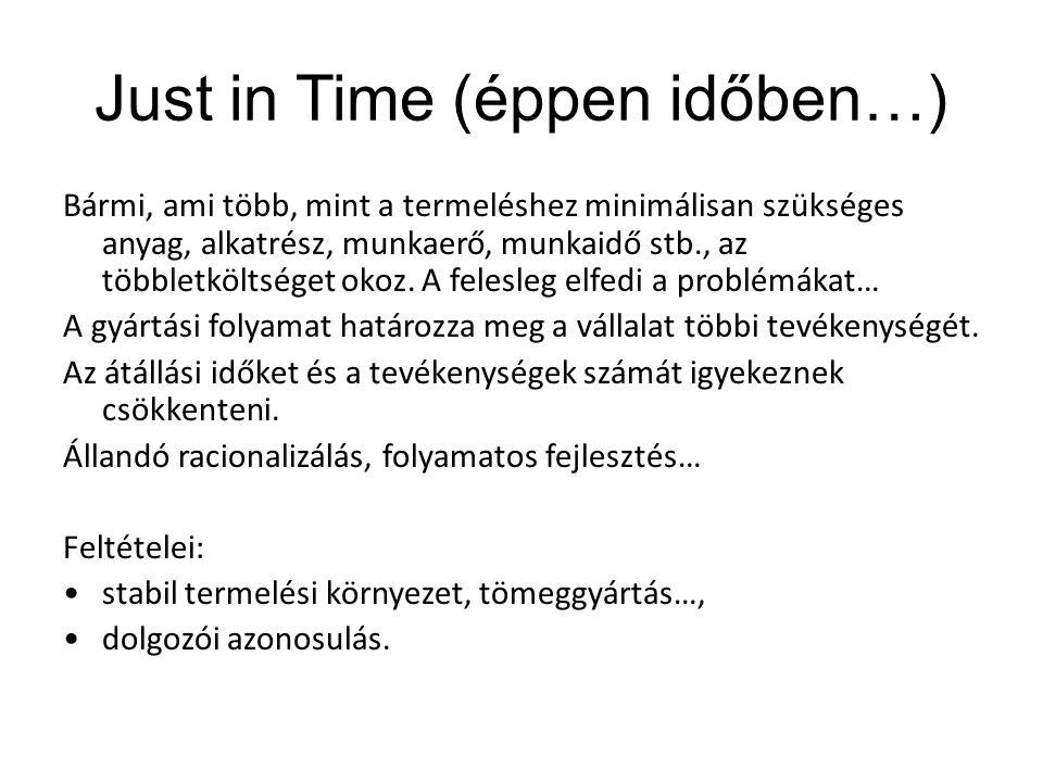 Just in Time (éppen időben…) Bármi, ami több, mint a termeléshez minimálisan szükséges anyag, alkatrész, munkaerő, munkaidő stb., az többletköltséget