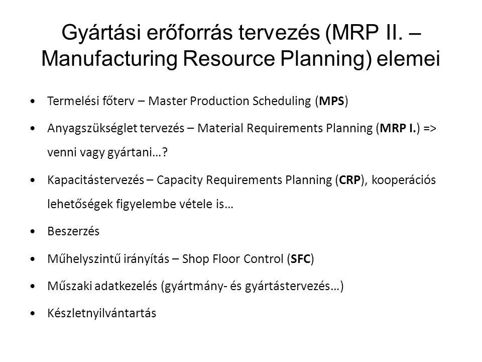 Gyártási erőforrás tervezés (MRP II. – Manufacturing Resource Planning) elemei •Termelési főterv – Master Production Scheduling (MPS) •Anyagszükséglet
