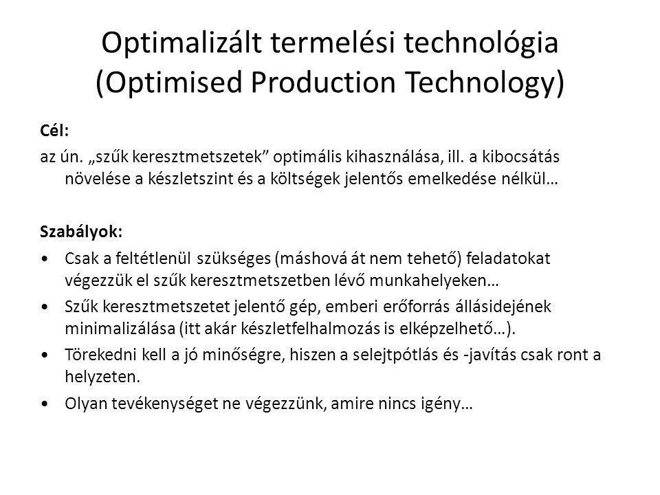 """Optimalizált termelési technológia (Optimised Production Technology) Cél: az ún. """"szűk keresztmetszetek"""" optimális kihasználása, ill. a kibocsátás növ"""