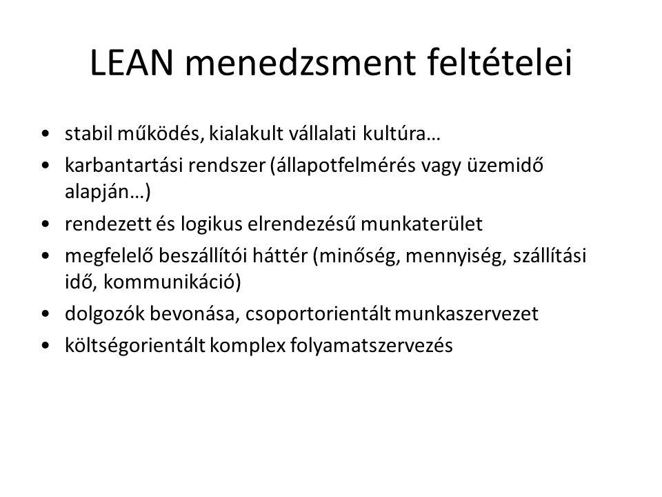 LEAN menedzsment feltételei •stabil működés, kialakult vállalati kultúra… •karbantartási rendszer (állapotfelmérés vagy üzemidő alapján…) •rendezett é