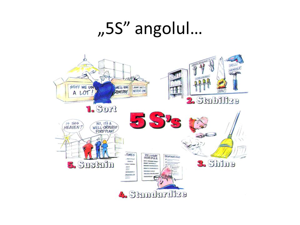 """5S"" angolul…"