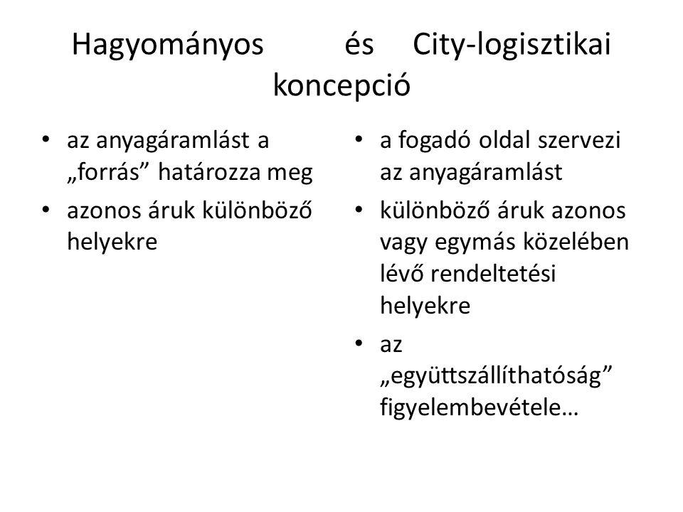 """Hagyományos és City-logisztikai koncepció • az anyagáramlást a """"forrás"""" határozza meg • azonos áruk különböző helyekre • a fogadó oldal szervezi az an"""