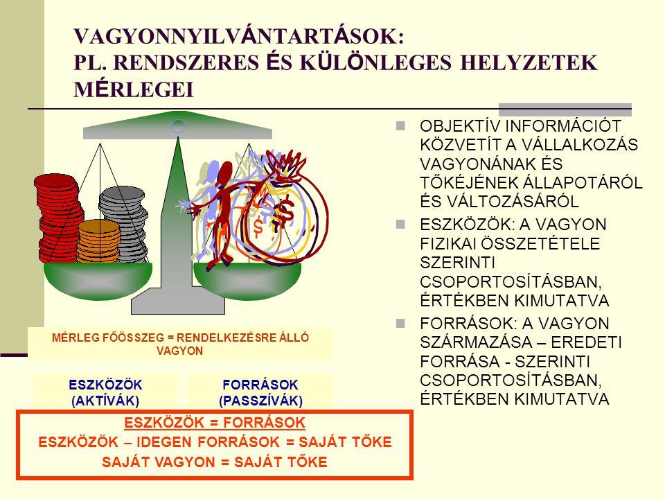 VAGYONNYILV Á NTART Á SOK: PL.