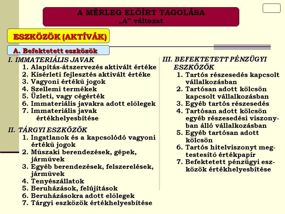 """A MÉRLEG ELŐÍRT TAGOLÁSA """"A változat I.IMMATERIÁLIS JAVAK 1."""