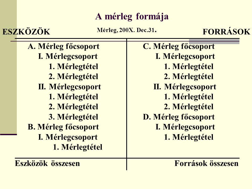 A mérleg formája Mérleg, 200X.Dec.31. FORRÁSOKESZKÖZÖK A.