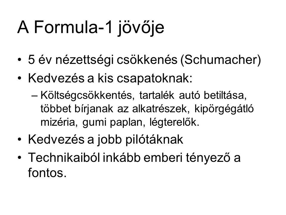 A Formula-1 jövője •5 év nézettségi csökkenés (Schumacher) •Kedvezés a kis csapatoknak: –Költségcsökkentés, tartalék autó betiltása, többet bírjanak a
