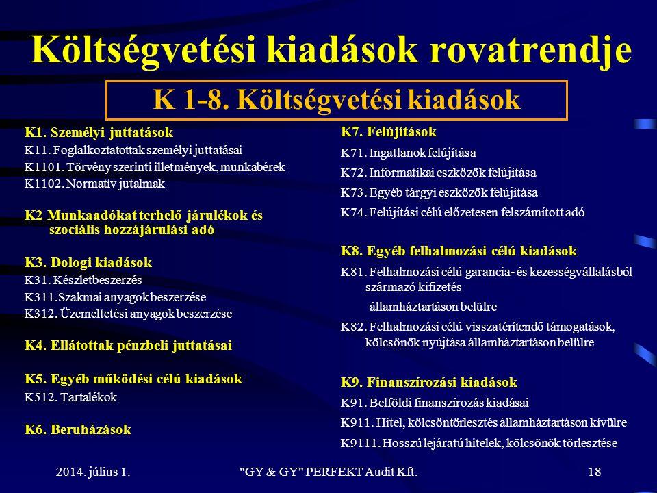 Költségvetési kiadások rovatrendje K1. Személyi juttatások K11. Foglalkoztatottak személyi juttatásai K1101. Törvény szerinti illetmények, munkabérek