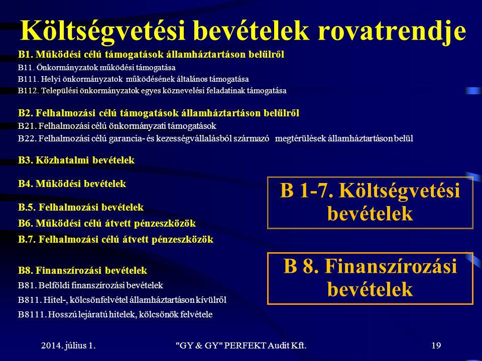 Költségvetési bevételek rovatrendje B1. Működési célú támogatások államháztartáson belülről B11. Önkormányzatok működési támogatása B111. Helyi önkorm