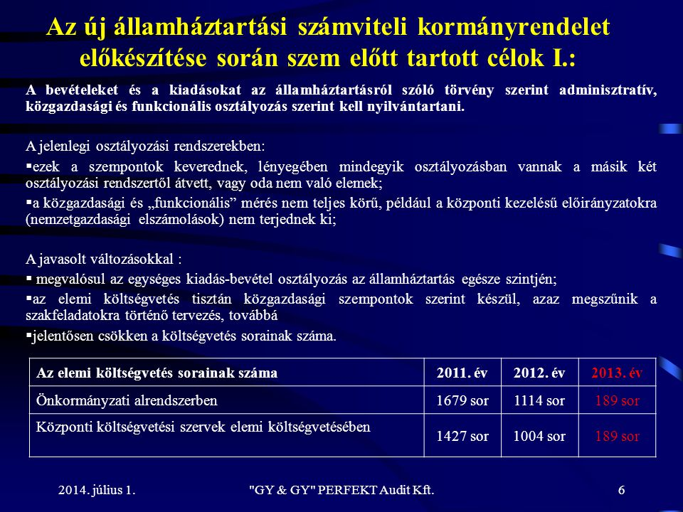 2014. július 1. Az új államháztartási számviteli kormányrendelet előkészítése során szem előtt tartott célok I.: A bevételeket és a kiadásokat az álla