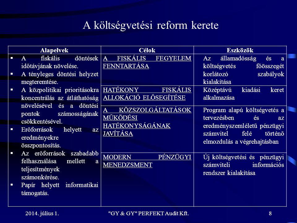 2014. július 1. A költségvetési reform kerete