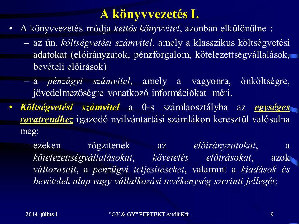 2014.július 1. Számviteli alapelvek II.