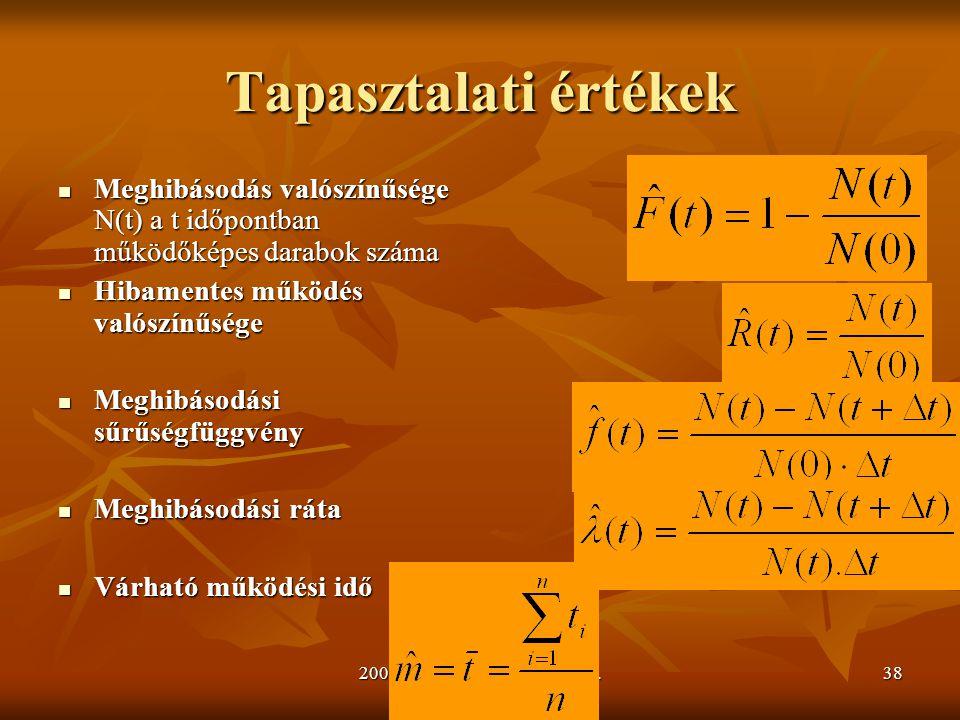 2009/2010 őszi félév 1. J.Zs.Cs.38 Tapasztalati értékek  Meghibásodás valószínűsége N(t) a t időpontban működőképes darabok száma  Hibamentes működé