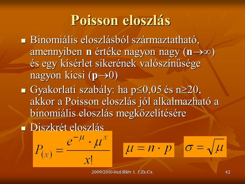 2009/2010 őszi félév 1. J.Zs.Cs.42 Poisson eloszlás  Binomiális eloszlásból származtatható, amennyiben n értéke nagyon nagy (n  ) és egy kísérlet s