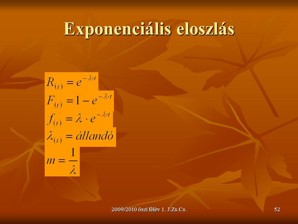 2009/2010 őszi félév 1. J.Zs.Cs.52 Exponenciális eloszlás
