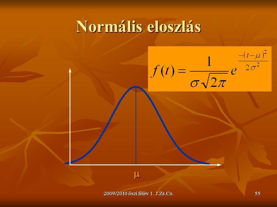 2009/2010 őszi félév 1. J.Zs.Cs.55 Normális eloszlás 