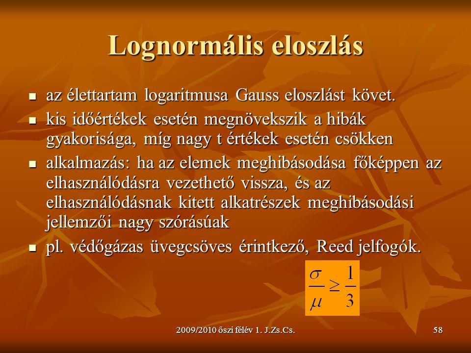 2009/2010 őszi félév 1. J.Zs.Cs.58 Lognormális eloszlás  az élettartam logaritmusa Gauss eloszlást követ.  kis időértékek esetén megnövekszik a hibá