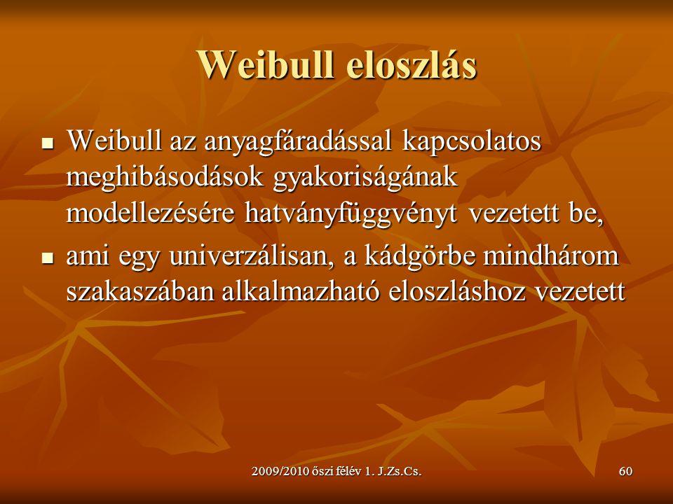 2009/2010 őszi félév 1. J.Zs.Cs.60 Weibull eloszlás  Weibull az anyagfáradással kapcsolatos meghibásodások gyakoriságának modellezésére hatványfüggvé