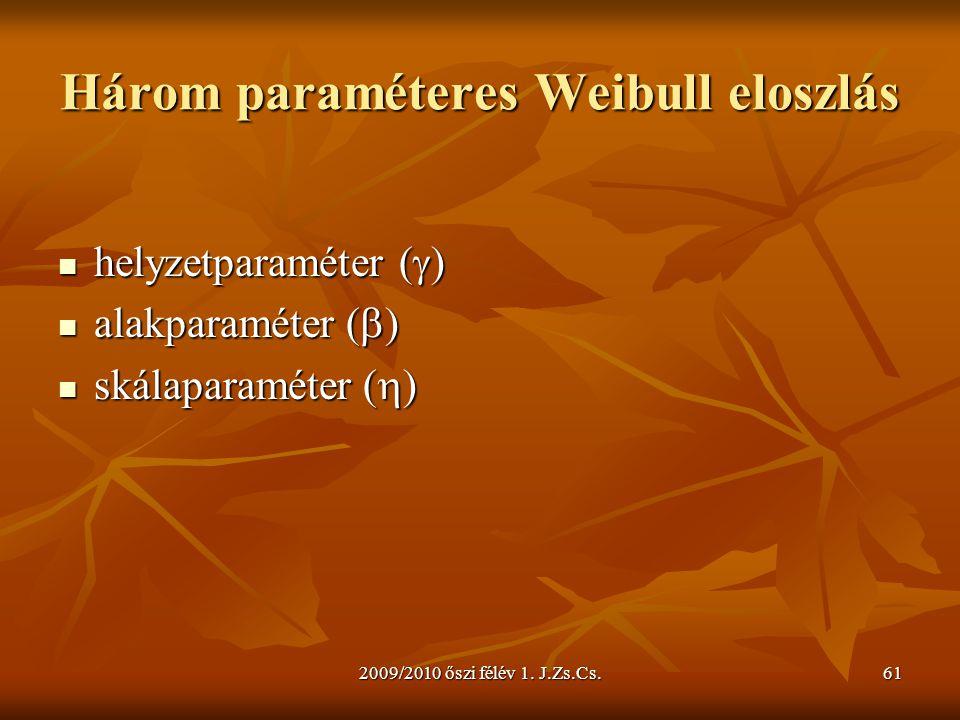 2009/2010 őszi félév 1. J.Zs.Cs.61 Három paraméteres Weibull eloszlás  helyzetparaméter (  )  alakparaméter (  )  skálaparaméter (  )