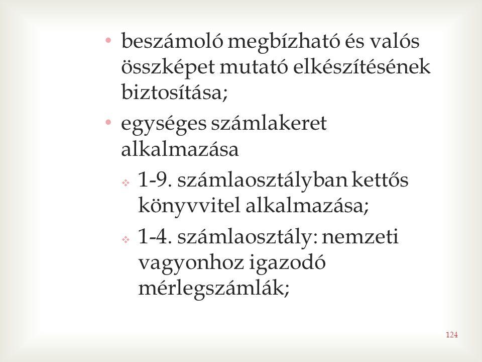 124 • beszámoló megbízható és valós összképet mutató elkészítésének biztosítása; • egységes számlakeret alkalmazása  1-9. számlaosztályban kettős kön