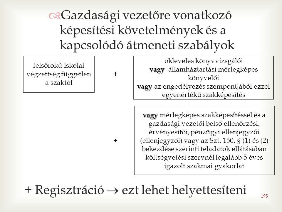  Gazdasági vezetőre vonatkozó képesítési követelmények és a kapcsolódó átmeneti szabályok + Regisztráció  ezt lehet helyettesíteni 195 felsőfokú isk