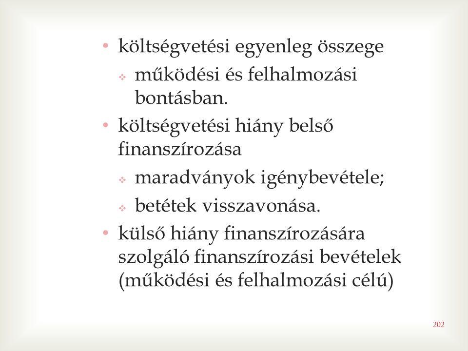 • költségvetési egyenleg összege  működési és felhalmozási bontásban. • költségvetési hiány belső finanszírozása  maradványok igénybevétele;  betét
