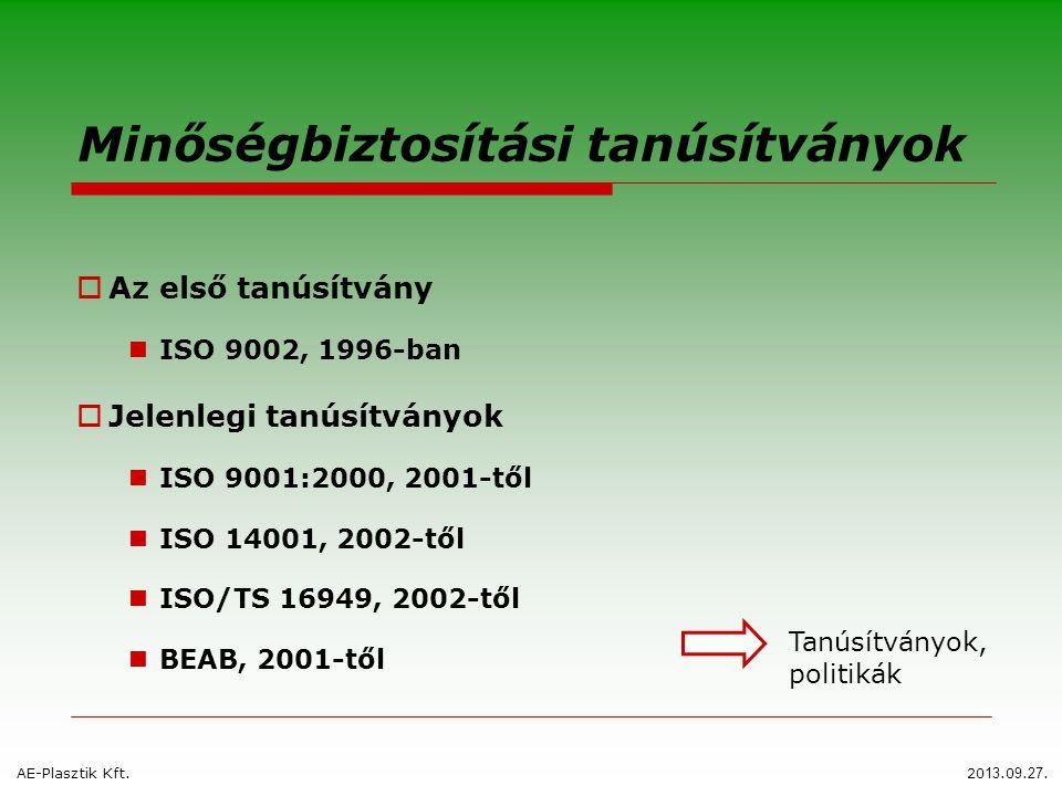 Tanúsítványok, politikák Minőségbiztosítási tanúsítványok  Az első tanúsítvány  ISO 9002, 1996-ban  Jelenlegi tanúsítványok  ISO 9001:2000, 2001-t