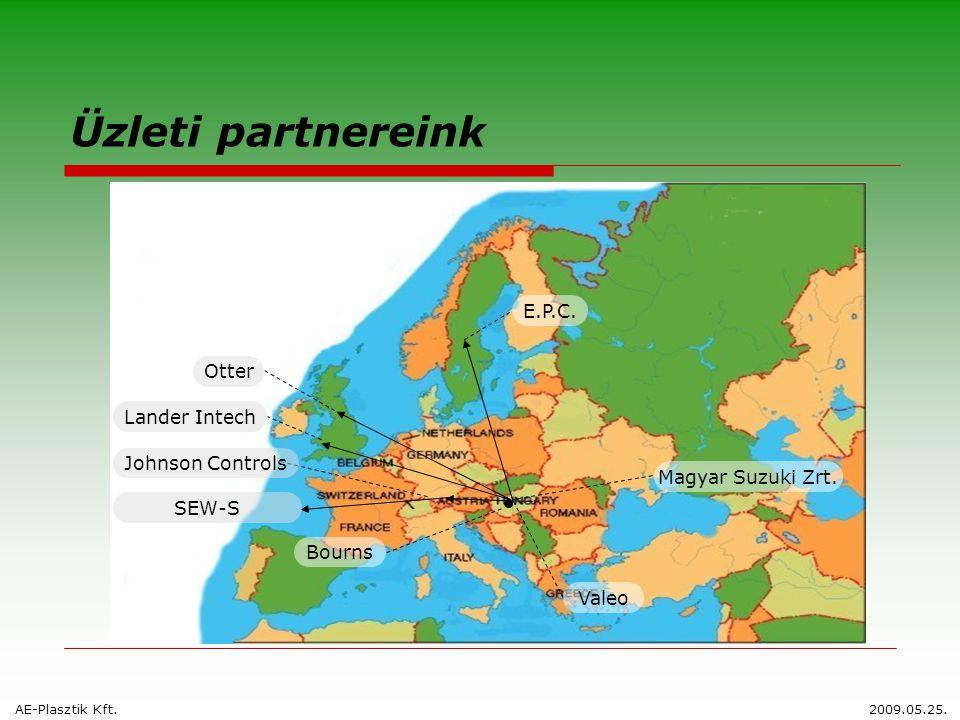 Üzleti partnereink E.P.C. Magyar Suzuki Zrt. SEW-S Valeo Bourns Johnson Controls Otter Lander Intech AE-Plasztik Kft.2009.05.25.