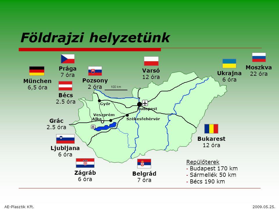 Földrajzi helyzetünk Repülőterek - Budapest 170 km - Sármellék 50 km - Bécs 190 km Zágráb 6 óra Prága 7 óra Ljubljana 6 óra Belgrád 7 óra Moszkva 22 ó