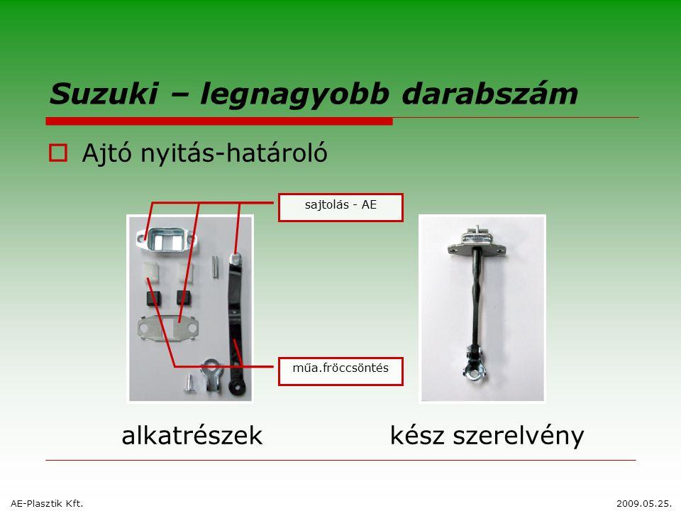 sajtolás - AE műa.fröccsöntés sajtolás - AE Suzuki – legnagyobb darabszám  Ajtó nyitás-határoló alkatrészekkész szerelvény AE-Plasztik Kft.2009.05.25