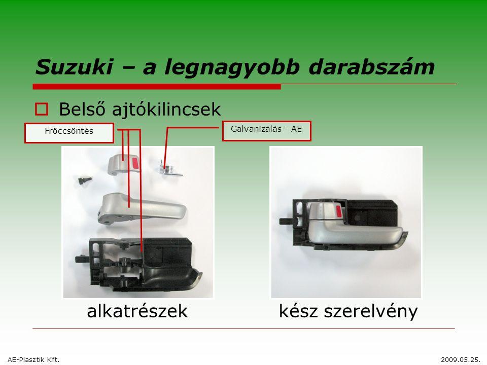 Fröccsöntés Suzuki – a legnagyobb darabszám  Belső ajtókilincsek alkatrészekkész szerelvény Galvanizálás - AE AE-Plasztik Kft.2009.05.25.