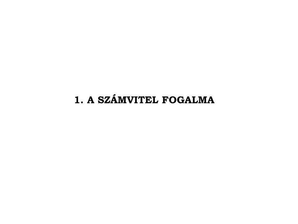 1-1 A SZÁMVITEL • A vagyonváltozás (eredmény) kimutatása.