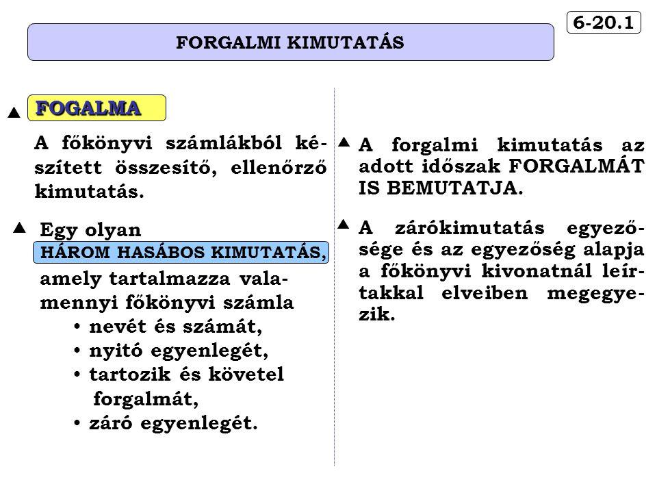 6-20.1 FORGALMI KIMUTATÁS A főkönyvi számlákból ké- szített összesítő, ellenőrző kimutatás. FOGALMA  A forgalmi kimutatás az adott időszak FORGALMÁT