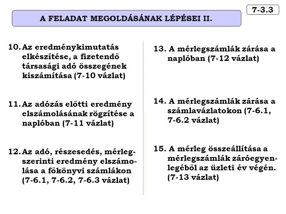 7-3.3 A FELADAT MEGOLDÁSÁNAK LÉPÉSEI II. 10.Az eredménykimutatás elkészítése, a fizetendő társasági adó összegének kiszámítása (7-10 vázlat) 11.Az adó