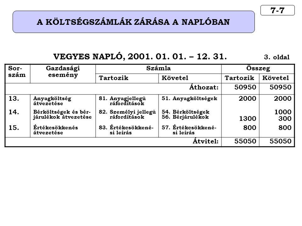 7-7 A KÖLTSÉGSZÁMLÁK ZÁRÁSA A NAPLÓBAN VEGYES NAPLÓ, 2001.