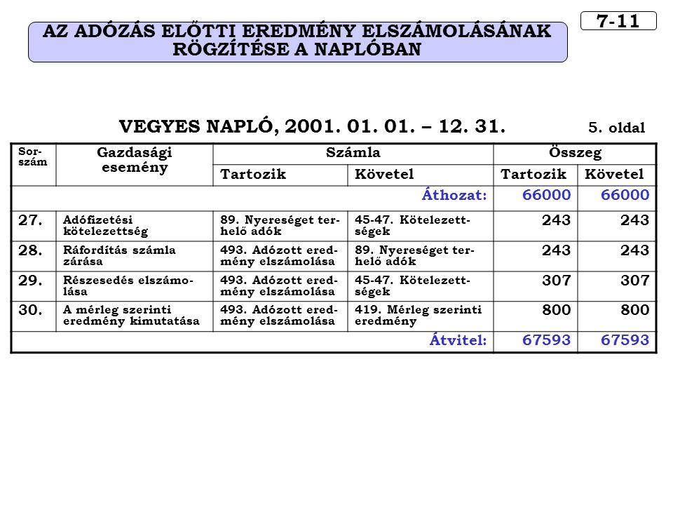 7-11 AZ ADÓZÁS ELŐTTI EREDMÉNY ELSZÁMOLÁSÁNAK RÖGZÍTÉSE A NAPLÓBAN VEGYES NAPLÓ, 2001.
