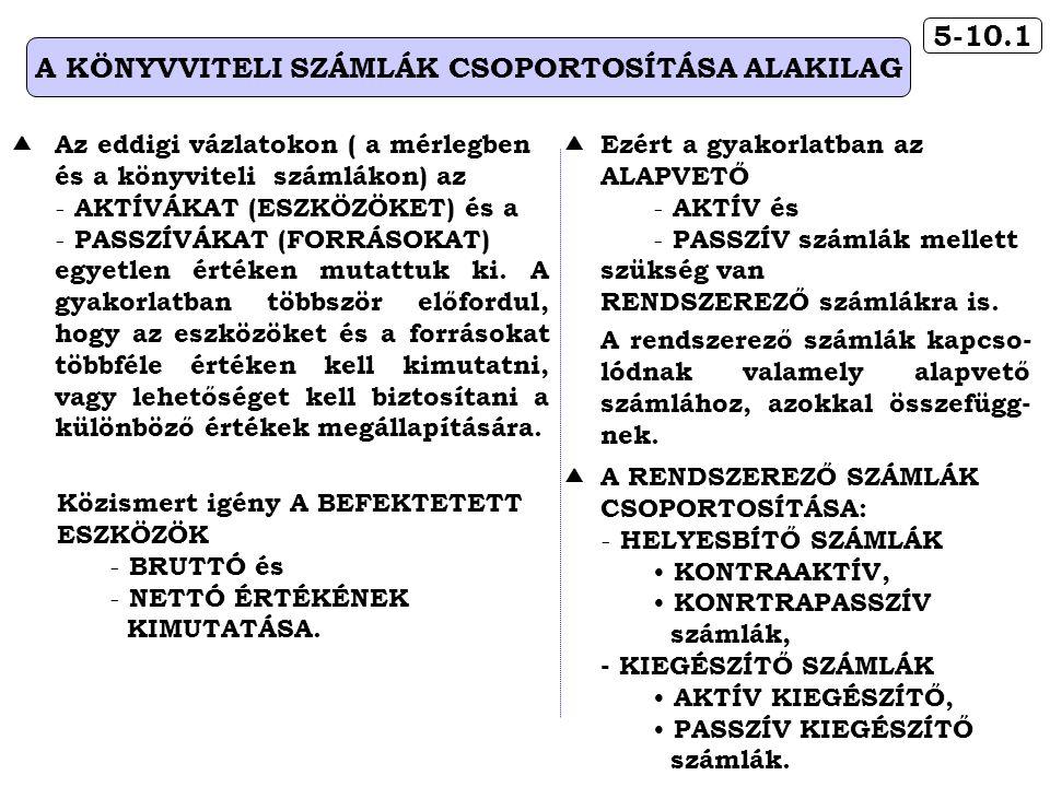 5-10.1 A KÖNYVVITELI SZÁMLÁK CSOPORTOSÍTÁSA ALAKILAG  Az eddigi vázlatokon ( a mérlegben és a könyviteli számlákon) az - AKTÍVÁKAT (ESZKÖZÖKET) és a