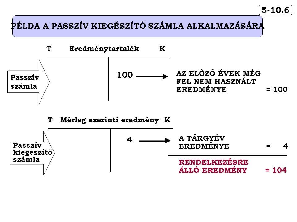 5-10.6 PÉLDA A PASSZÍV KIEGÉSZÍTŐ SZÁMLA ALKALMAZÁSÁRA 100 T Eredménytartalék K AZ ELŐZŐ ÉVEK MÉG FEL NEM HASZNÁLT EREDMÉNYE = 100 Passzív számla 4 T Mérleg szerinti eredmény K A TÁRGYÉV EREDMÉNYE = 4RENDELKEZÉSRE ÁLLÓ EREDMÉNY = 104 Passzív kiegészítő számla