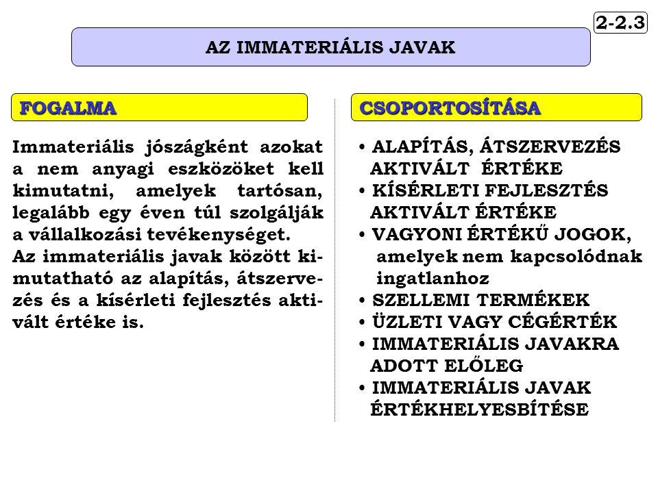 7-13 A tétel megnevezése Összeg eFt A tétel megnevezése Összeg eFt A.BEFEKTETETT ESZKÖZÖK8800 D.