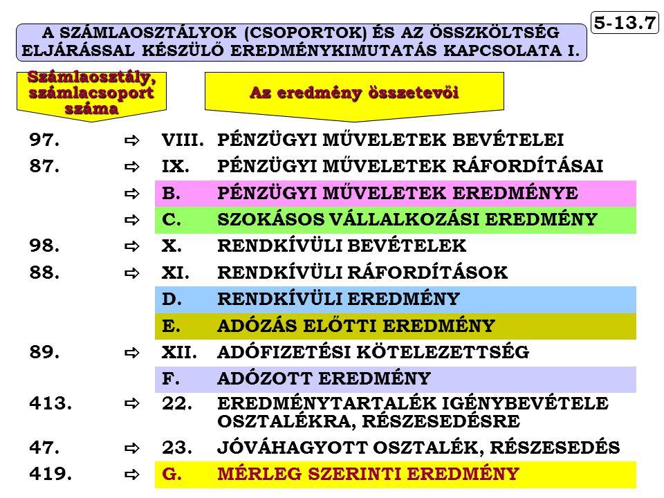 5-13.7 A SZÁMLAOSZTÁLYOK (CSOPORTOK) ÉS AZ ÖSSZKÖLTSÉG ELJÁRÁSSAL KÉSZÜLŐ EREDMÉNYKIMUTATÁS KAPCSOLATA I. 97.  VIII.PÉNZÜGYI MŰVELETEK BEVÉTELEI 87.