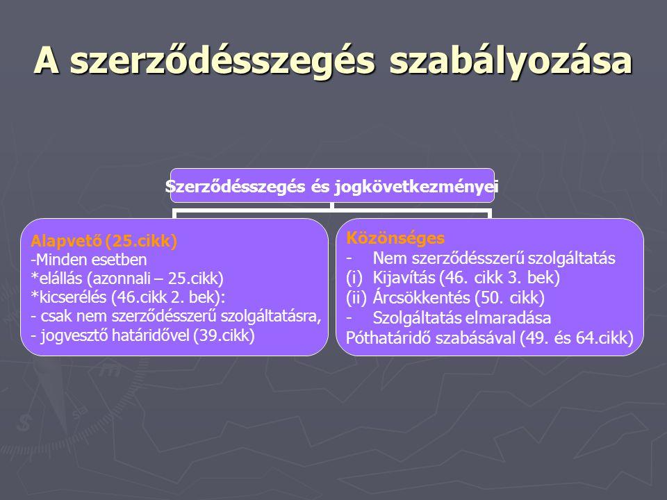 A szerződésszegés szabályozása Szerződésszegés és jogkövetkezményei Alapvető (25.cikk) •Minden esetben *elállás (azonnali – 25.cikk) *kicserélés (46.c
